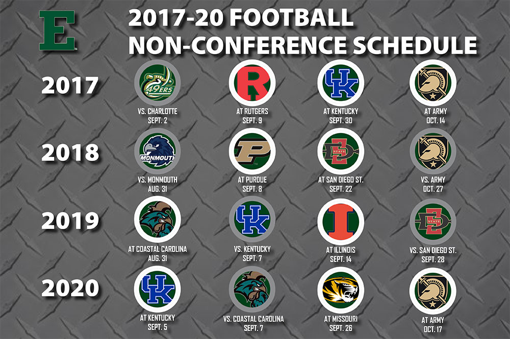 Umich Calendar 2020 EMU Announces Future Non Conference Football Schedules   Eastern